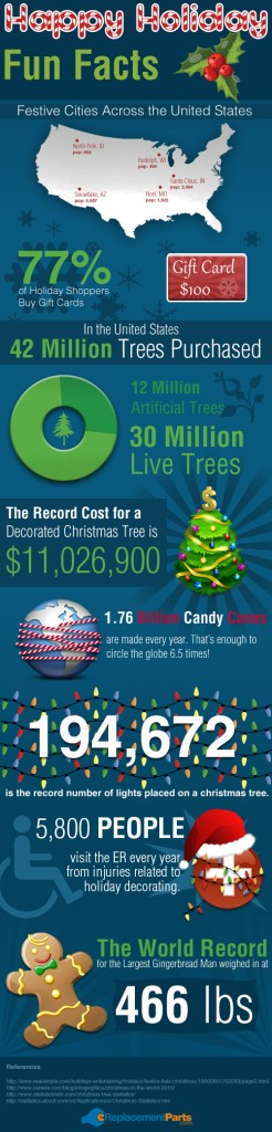 happy-holiday-fun-facts_50d240d661e9c_w1500.png
